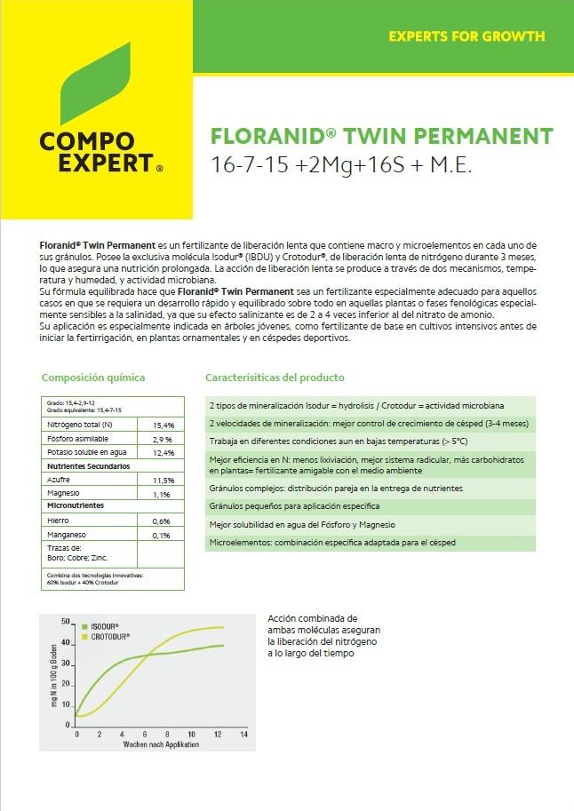 Agroenfoque - Floranid® Permanent
